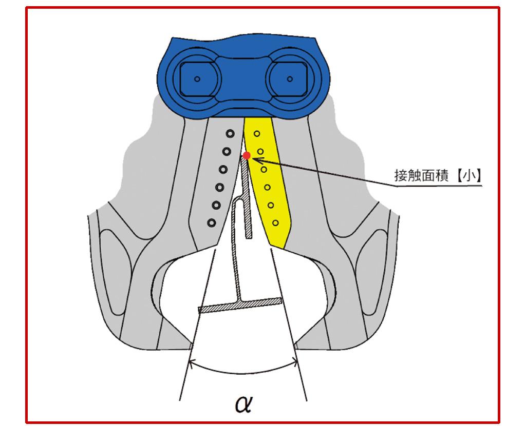 円弧形状刃でH鋼を切断する場合